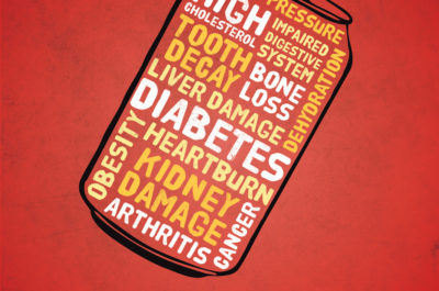 Soda Health Risks Infographic